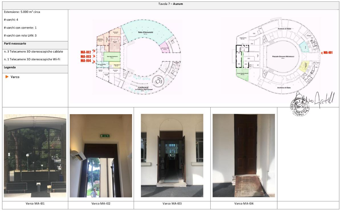 Tavola 4 dell'Azione 4 del SUS del progetto installazione di sistemi per il controllo e la quantificazione dei visitatori